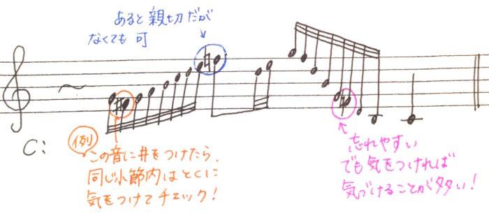 聴音の入学試験対策4