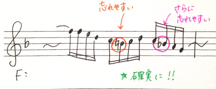 聴音の入学試験対策5